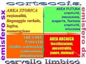 aree_dimensionali